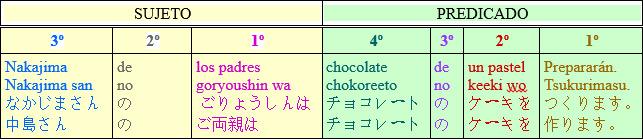 traducir-japones-2