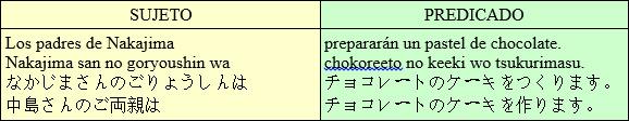 traducir-japones
